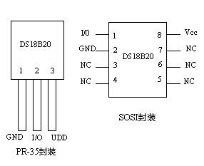 温度传感器驱动(一)