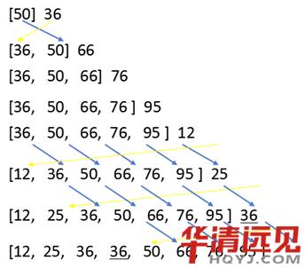 数据结构排序算法