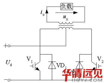 推挽逆变电路原理图如图五所示:    交替驱动两个igbt,经变压器